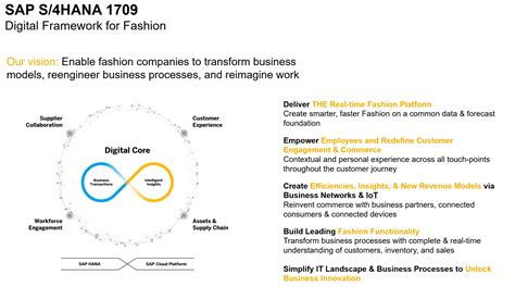 #S4HANA 1709 use case series: 4a – Industry to Core
