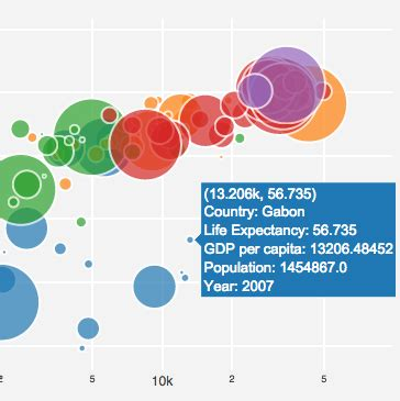 Python Graphing Library, Plotly