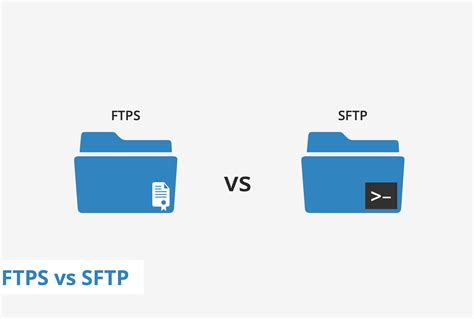 Best FTP/SFTP Client Apps for MacOS - iZZiSwift