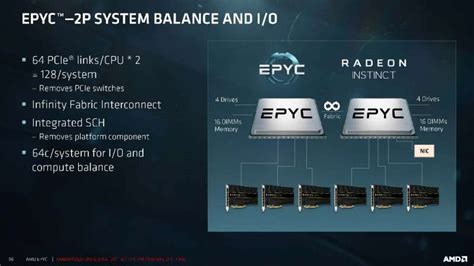 AMD Launches EPYC 7000 Series Processors: Up to 32-Cores