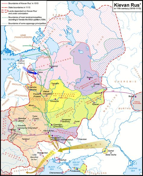 Discuss the changes and continuities of Russia from the